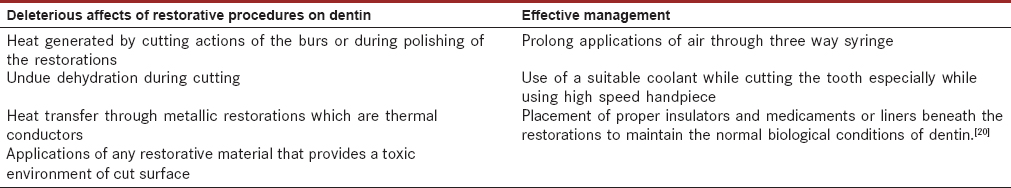 Clinical considerations in restorative dentistry - A