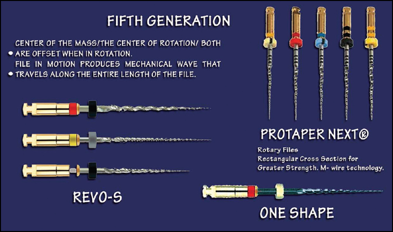 Peregrination of endodontic tools-past to present Shivakumar